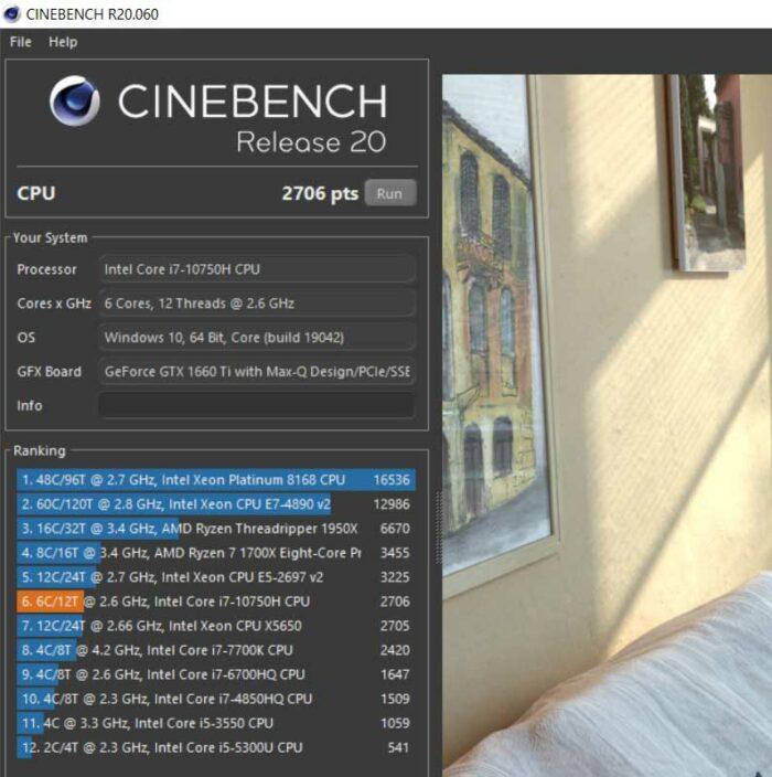 Результаты теста CineBench