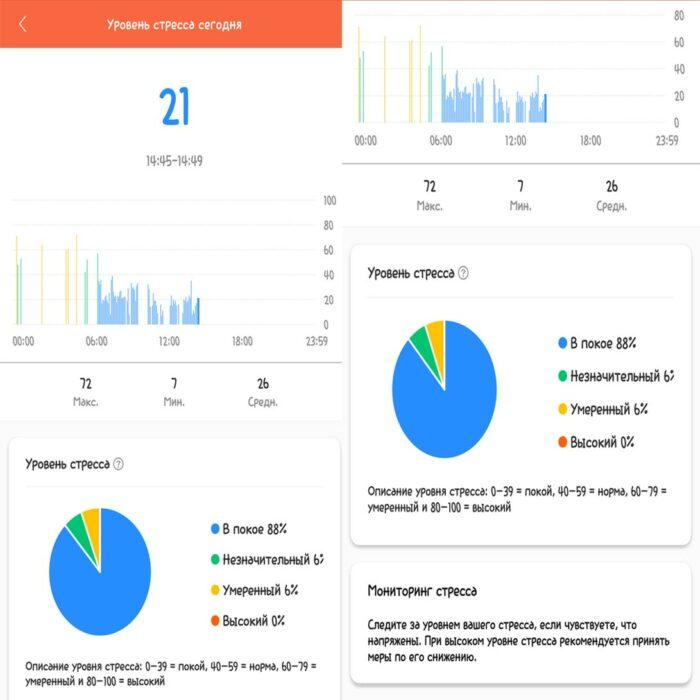 Мониторинг уровня стресса в приложении Mi Fit